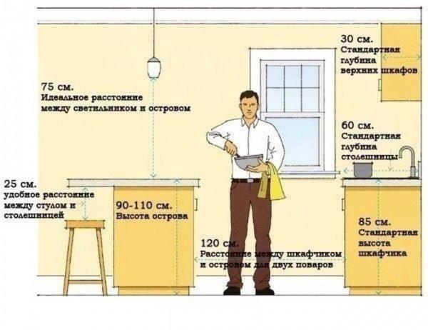 Virtuves baldu isplanavimas.jpg