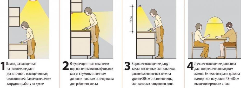 virtuves baldu apsvietimas.jpg