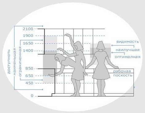 virtuves projektavimas.jpg