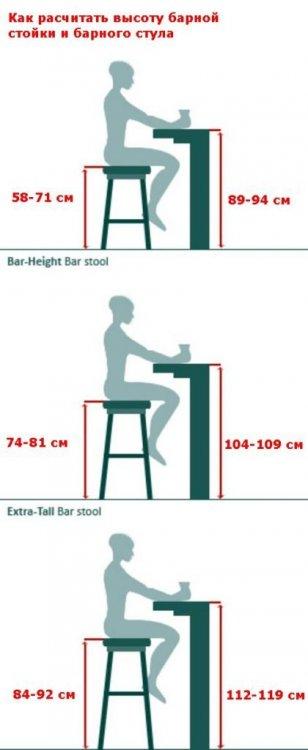 kaip išsirinkti virtuvės baldus.jpg