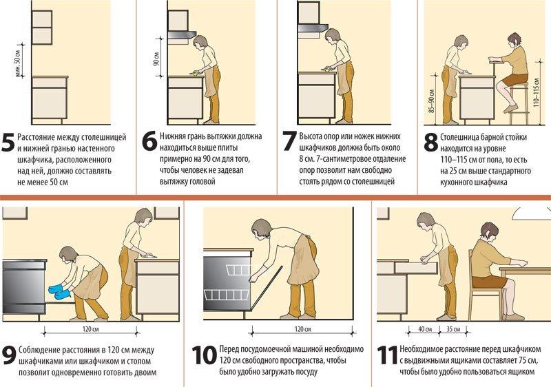 standartiniai virtuves baldai.jpg
