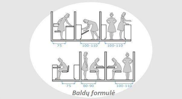 Baldų standartiniai  matmenys   .jpg
