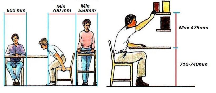 Baldu ergonomija.jpg
