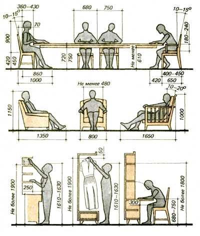 Ergonomisku baldu ismatavimai.jpg
