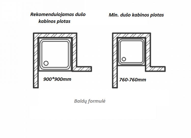 Duso kabinos matmenys.png