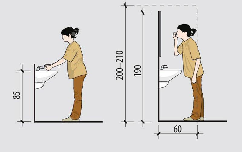 Vonios ergonomija.jpg