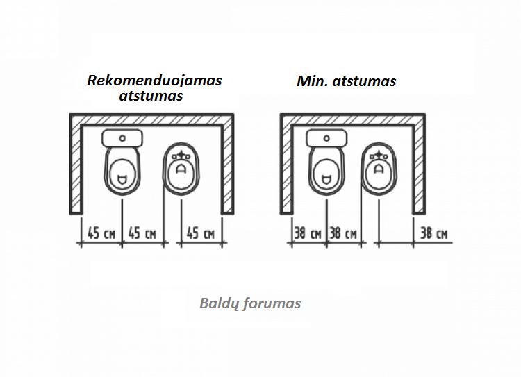 Tualeto standartai.png