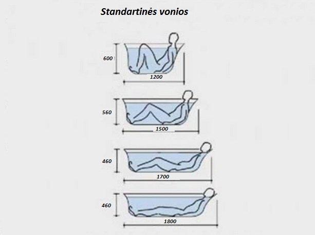 Standartines  vonios .jpg