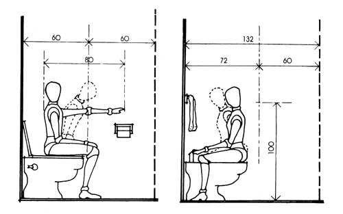 Klozeto ir bide ergonominiai matmenys.jpg